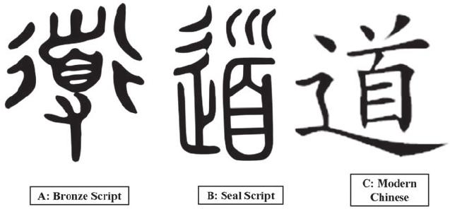 The evolution of the ideogram for Tao , circa 1000 BCE to present.