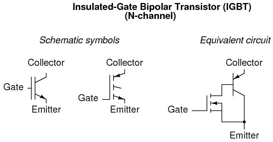 In essence, the IGFET controls the base current of a BJT, which handles the  main load current between collector and emitter. This way, there is  extremely