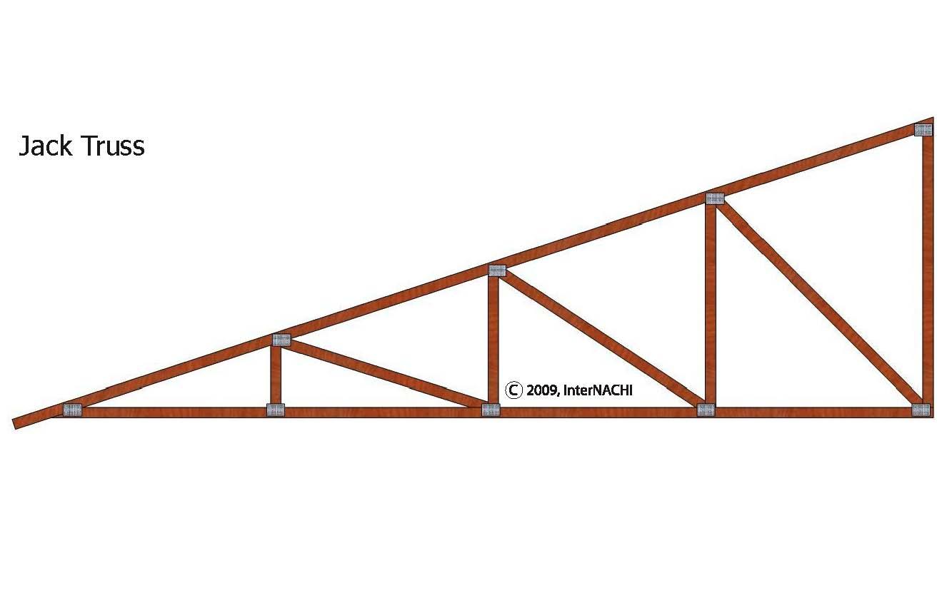 InterNACHI Inspection Graphics Library: Roofing » Framing » jack-truss.jpg