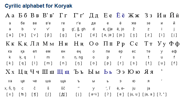Koryak (Нымылан / Nymylan) is a Chukotko-Kamchatkan language spoken by  about 4,000 people in northeastern Siberia, mainly in the Koryak Autonomous  Region in