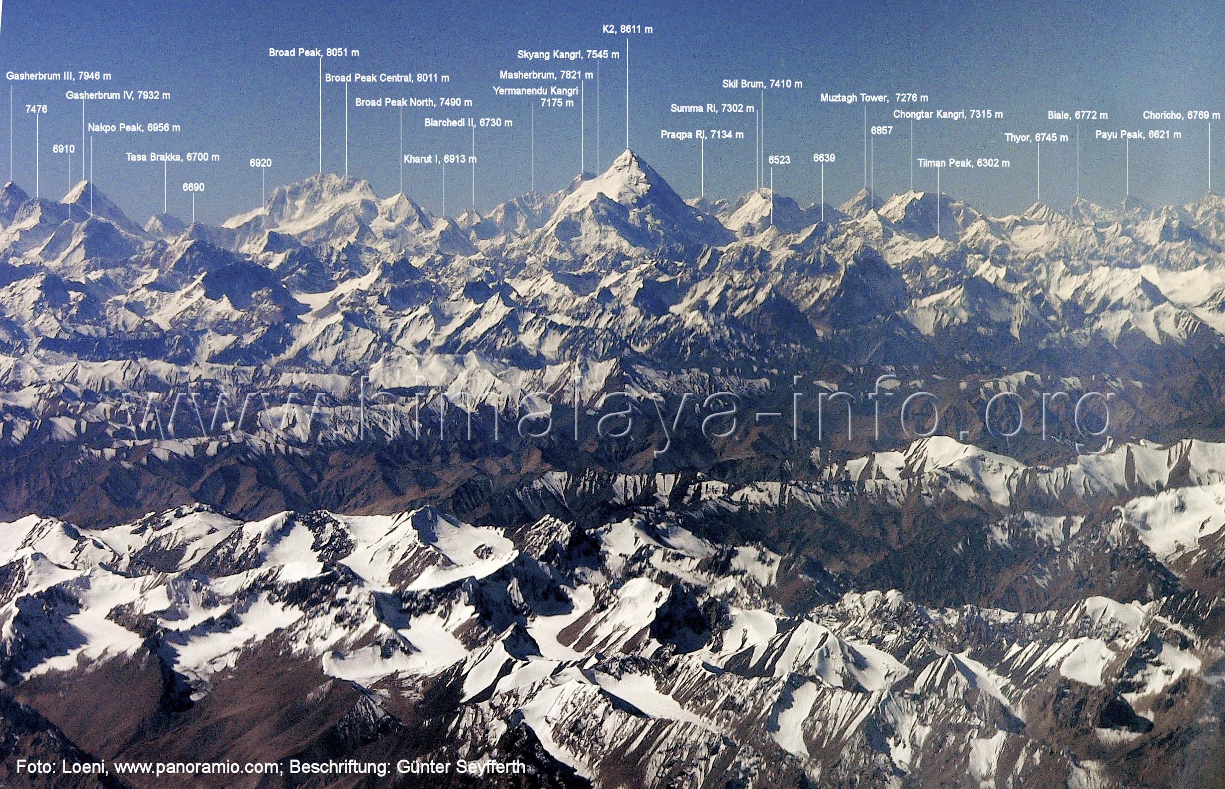 Mit diesem Bild endet unser virtueller Flug entlang des Nordrandes des  Karakorum.