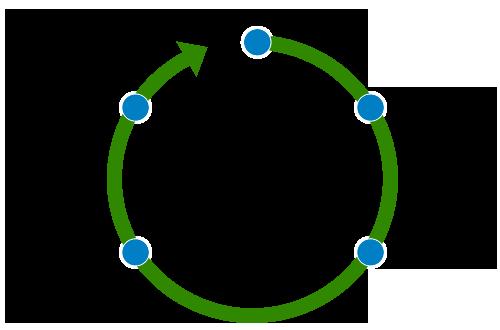 Life Cycle Assessment Valsir