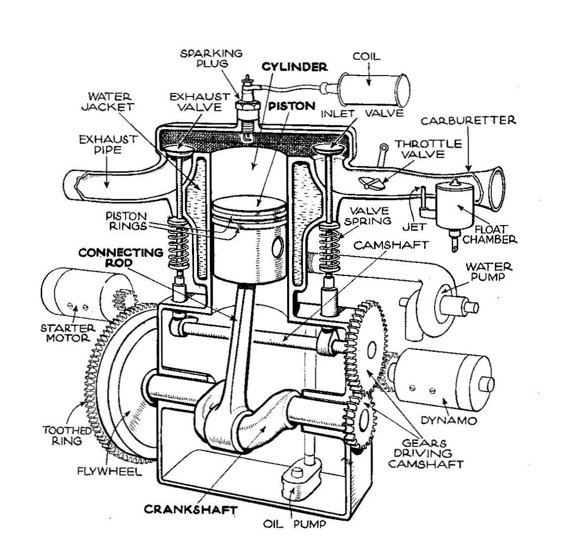 l-head engine