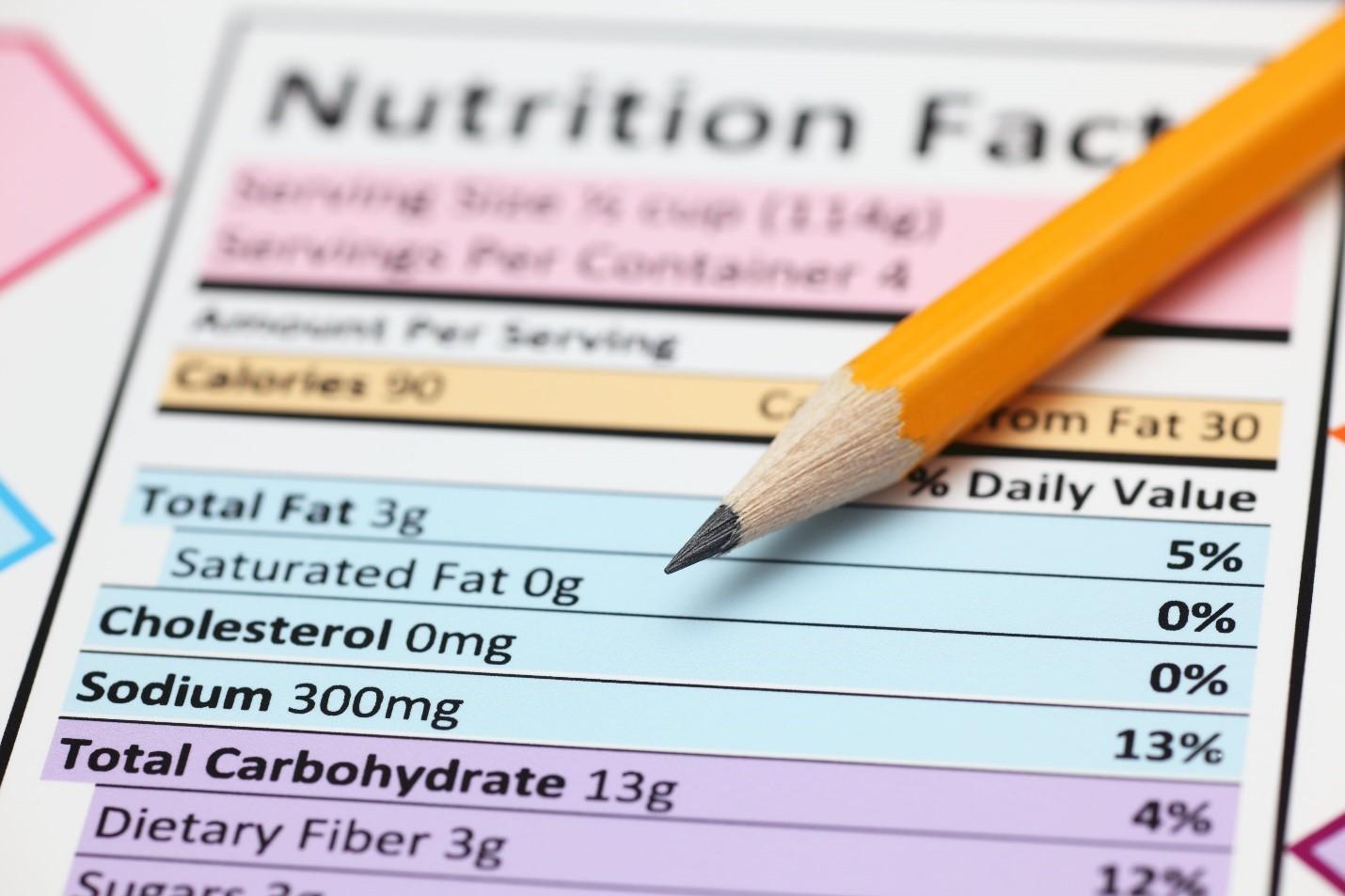 Food Labelling Regulations