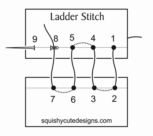 Great picture heavy tutorial on Ladder stitch.. ladder stitch, hidden stitch,  blind stitch, slip stitch, invisible stitch