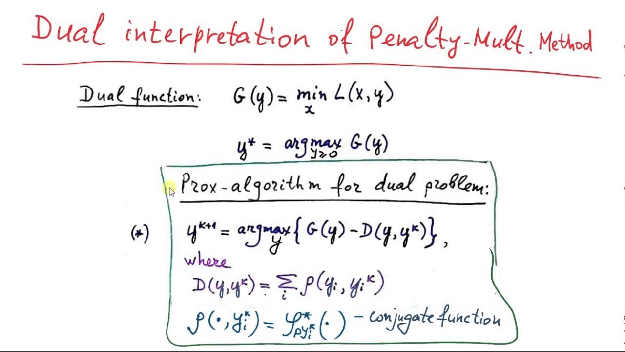 Penalty Multiplier Method (Augmented Lagrangian) 2: Dual Interpretation