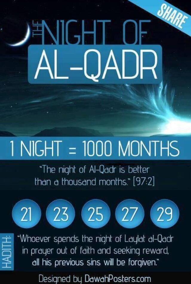 Night of Lailatul Qadar